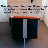 Wind resistant leg